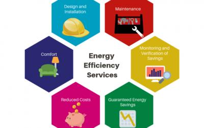 دوره آموزشی مدیریت و برنامه ریزی انرژی