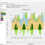 دوره مدلسازی و تحلیل سیستمهای انرژی با نرم افزار LEAP