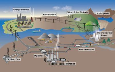 مدل سازی و تحلیل سیستم انرژی با نرم افزار MESSAGE