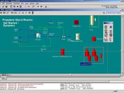 دوره جامع مبانی و کاربردهای نرم افزار شبيه سازی فرآيندها؛ ASPEN+/ HYSYS